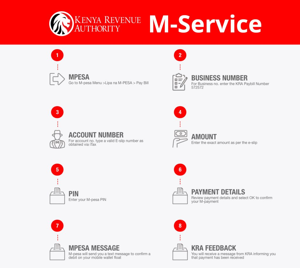 File taxes on mobile using the KRA app
