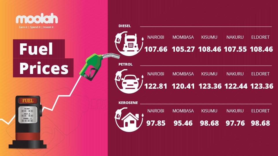 Fuel pump prices remain constant amidst concerns over high cost of fuel