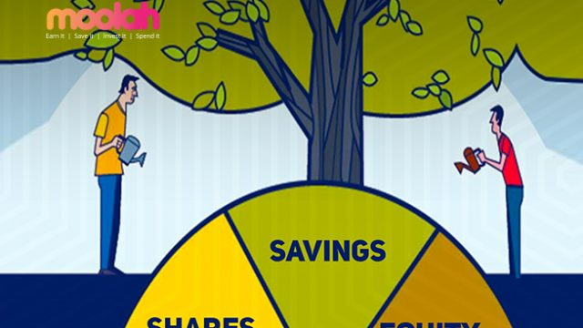 Savings account VS money market funds: Which one should you choose?